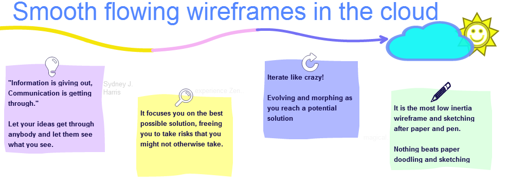 Wireframes on the cloud